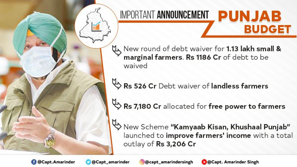 Kamyaab Kisan Khushaal Punjab K3P Scheme