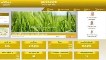 UP FPO Shakti Portal Registration