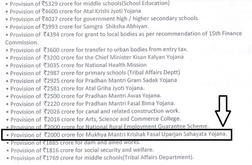 Mukhya Mantri Krishak Fasal Uparjan Sahayata Yojana Budget
