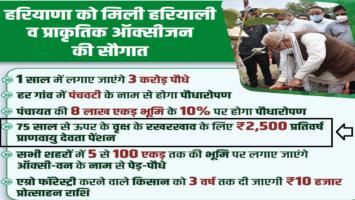 Pran Vayu Devta Pension Scheme Haryana