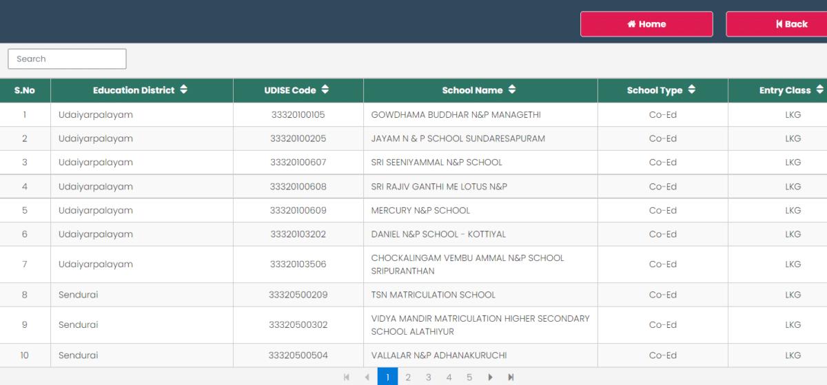 RTE Tnschools Tamilnadu School List Admissions Intake Capacity