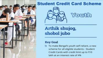West Bengal Student Credit Card Yojana