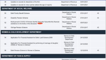 Delhi Mukhyamantri Covid-19 Pariwar Aarthik Sahayata Yojna Apply