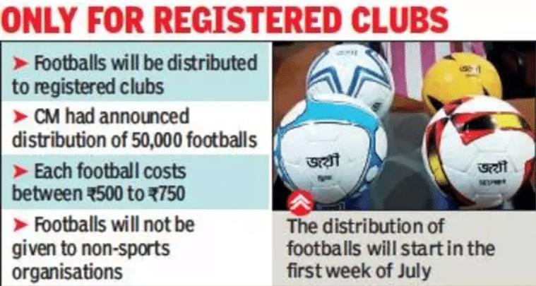 WB Khelashree Scheme Registered Football Clubs