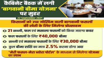 Haryana Mukhyamantri Bagwani Bima Yojana Registration